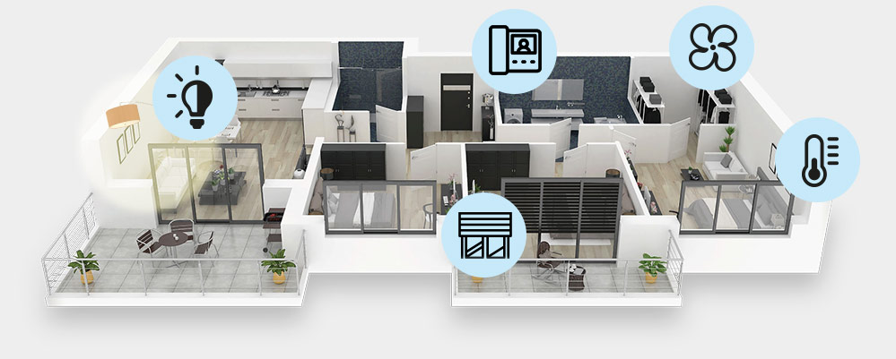 Casa inteligente Smart Home puntos control